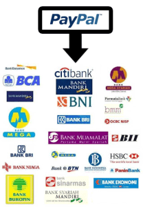 bank-bank-indonesia