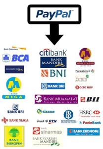 bank-bank-indonesia